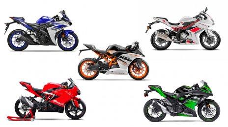 Kawasaki Ninja 300 Indian Autos Blog