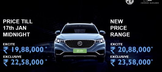 MG ZS EV launched in India, priced from INR 19.88 lakh [Video]