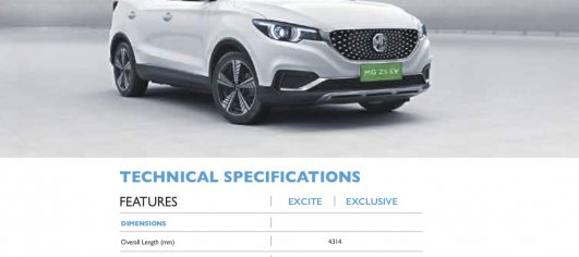 MG ZS EV tech specs, variant-wise features & charging addresses revealed