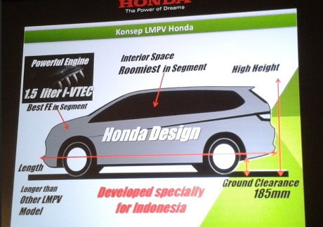 honda brio based mpv features mm ground clearance