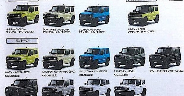 2019 Suzuki Jimny exterior colour options detailed