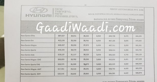 2019 Hyundai Santro Price List Leaked Range Starts At Inr