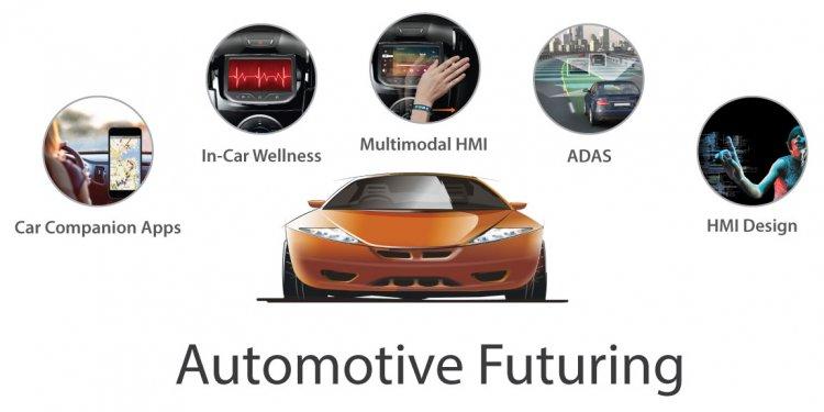 Tata Elxsi Automotive Futuring