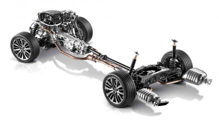 Hyundai HTRAC AWD system on the Genesis
