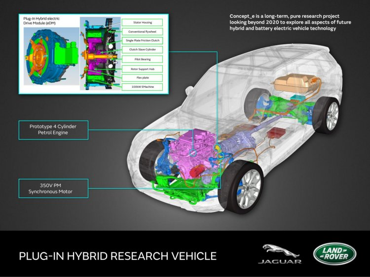 Jaguar Land Rover Concept_e Plug-in Hybrid Research Vehicle