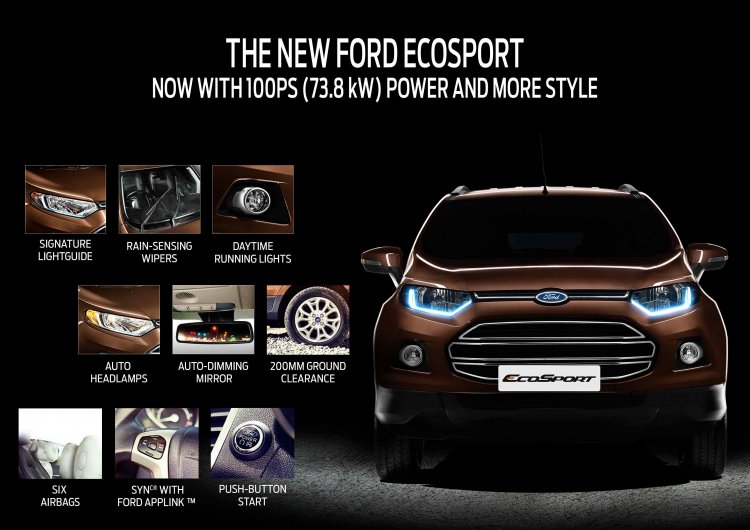 2016 Ford EcoSport India infographic