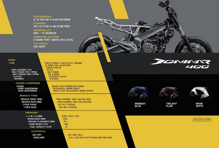 Bajaj Dominar 400 spec sheet