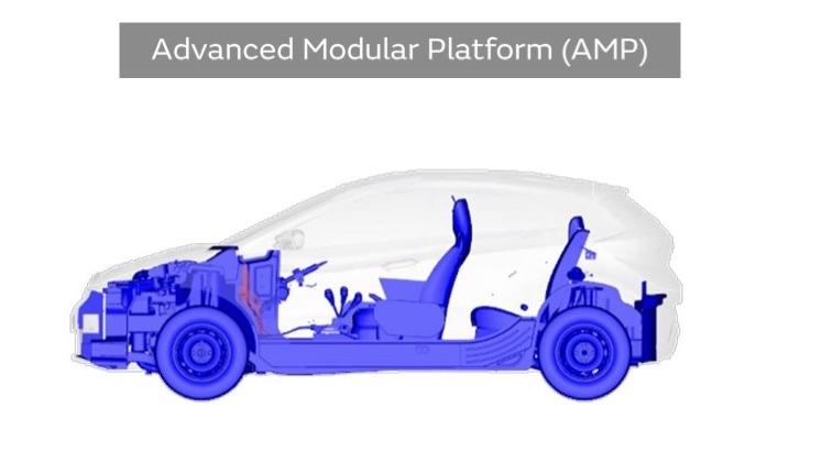 Tata Motors AMP