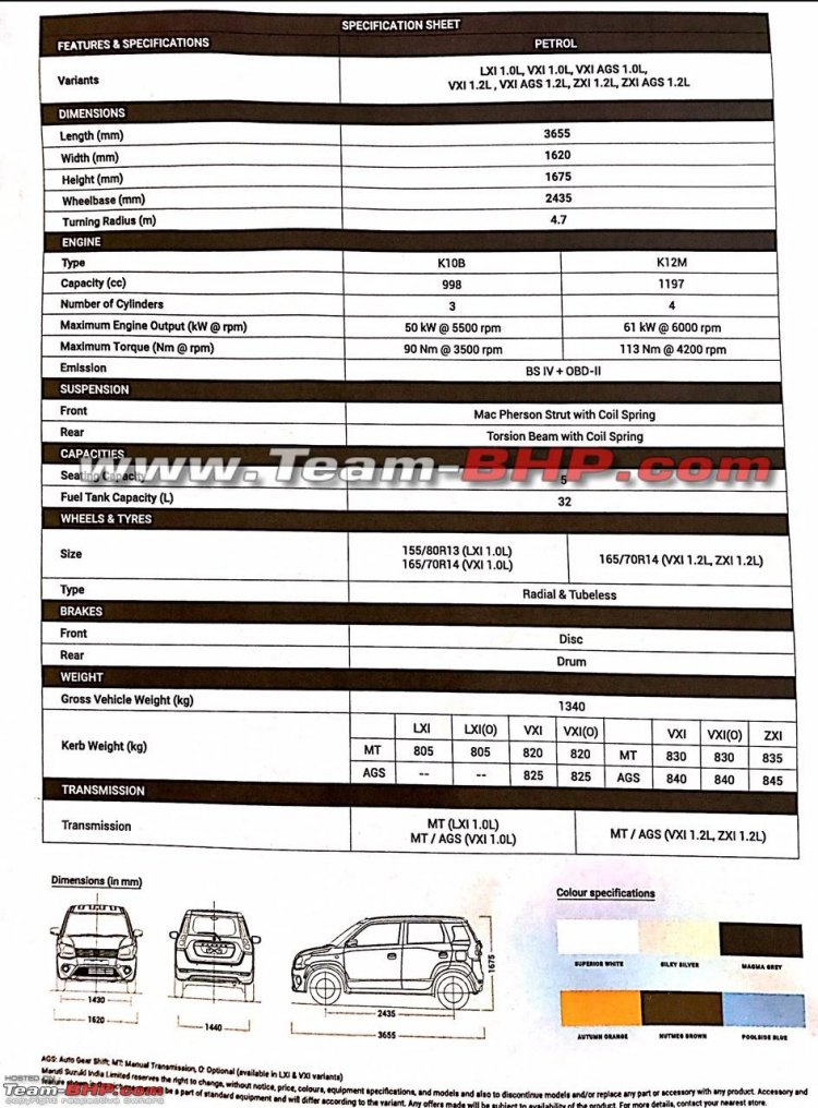 2019 Maruti Wagon R Brochure Petrol Specifications
