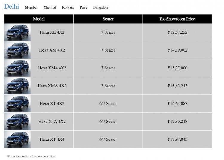 Tata Hexa Old Prices