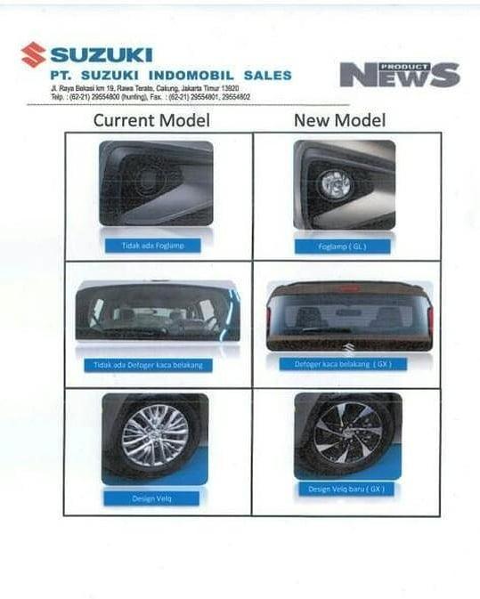 2019 Suzuki Ertiga Exterior Changes