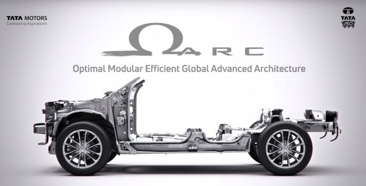 Omega Arc Platform