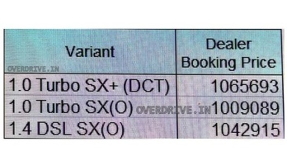 Hyundai Venue Pricces Leaked Overdrive In