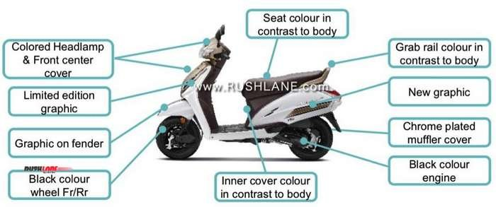 Honda Activa 5g Special Edition Changes