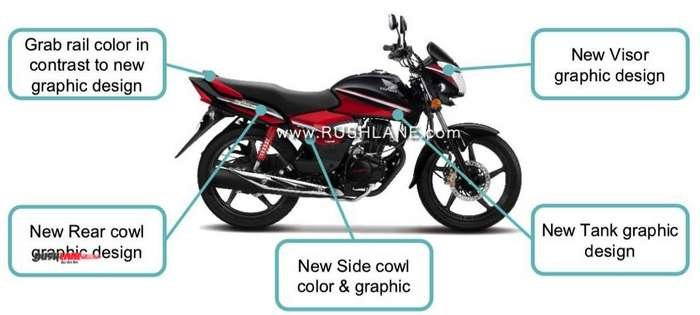 Honda Cb Shine 125 Special Edition Black With Impe