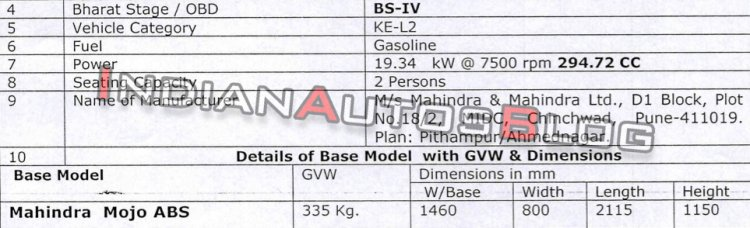 Mahindra Mojo 300 Abs Leaked Document