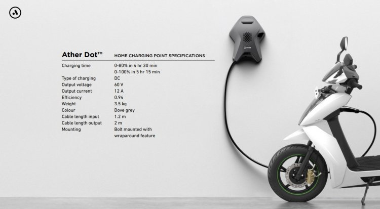 Ather Dot Charger Features And Specs