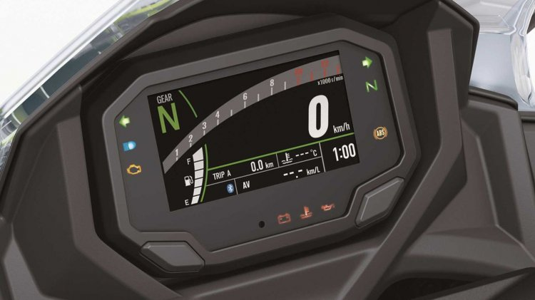 2020 Kawasaki Ninja 650 Instrument Console Home Sc