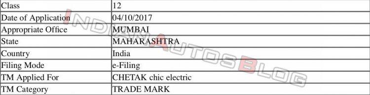 Bajaj Chetak Trademark Filing 1