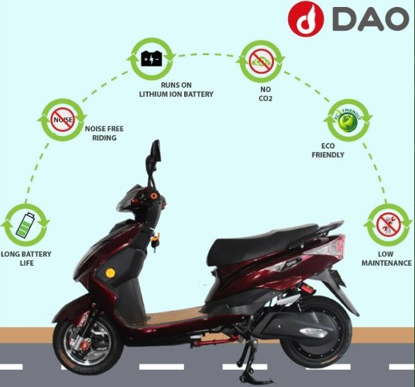Dao Gt Side Profile Details