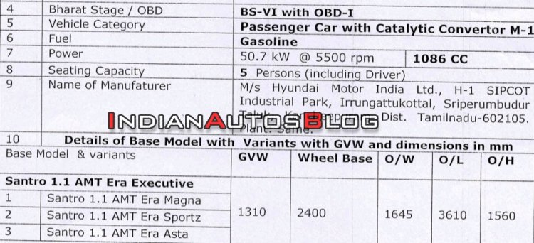 Bs Vi Hyundai Santro Specifications 1
