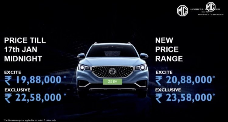 Mg Zs Ev India Price 0fb5