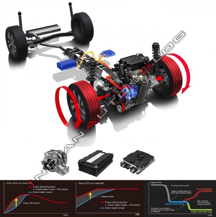 Maruti Suzuki 48v Shvs Mild Hybrid Components Func