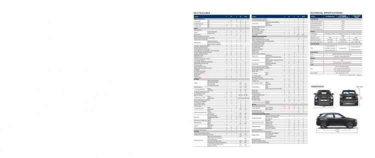 2020 Hyundai Creta Brochure Page 10 Specs Features