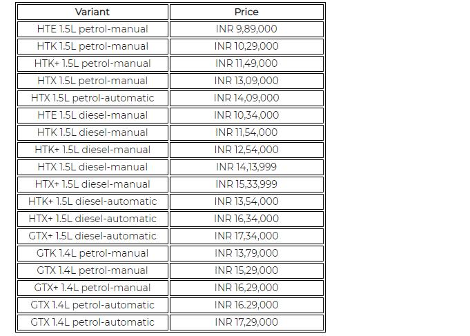 Kia Seltos Prices
