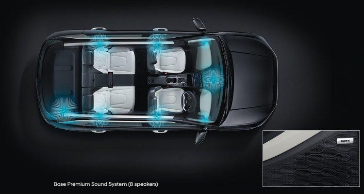 Hyundai Creta audio system