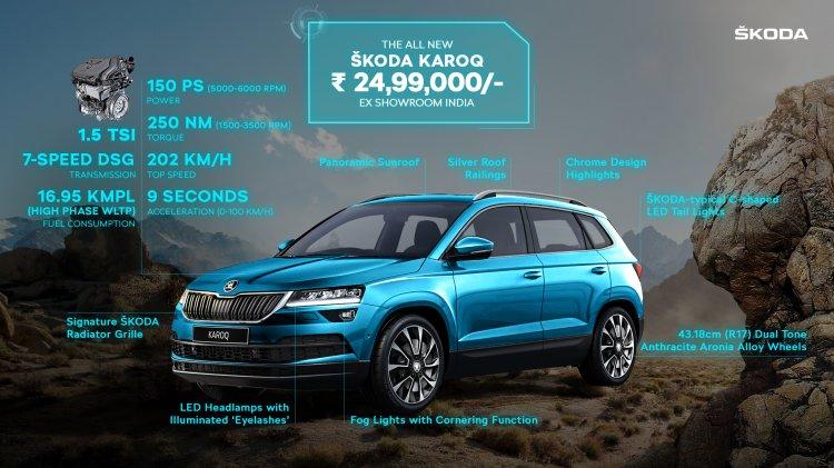 Skoda Karoq Indian Launch