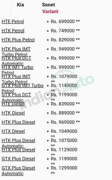 Kia Sonet Expected Price List Leaked