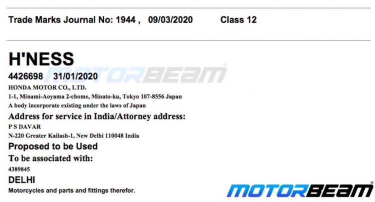 Honda Hness Trademark