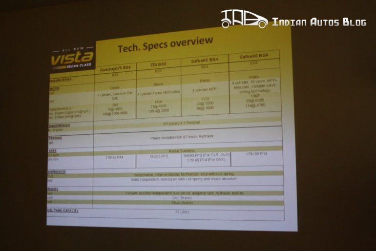 Tata Indica Vista facelift technical specifications