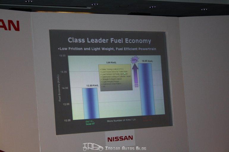 Nissan HR15DE