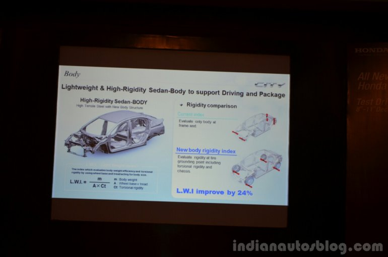 2014 Honda City tech specs body