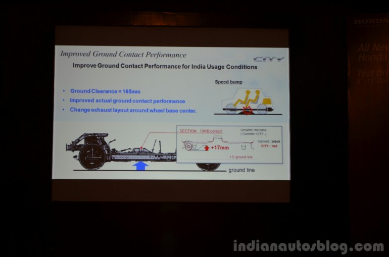 2014 Honda City tech specs ground clearance