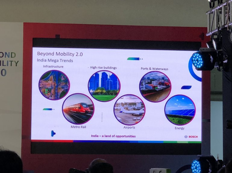 Bosch Beyond Mobility 2 0 India Mega Trends